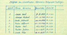 Orginalauszüge aus dem Protokollbuch über die ersten Mitglider vom 14. Januar 1956 1. Karl Speck, 2. Hubert Schorpp, 3. Albrecht Speck, 4. Wolfram Fuchs, 5. Karl Biehler, 6. Julius Biehler, 7. Otto Speck
